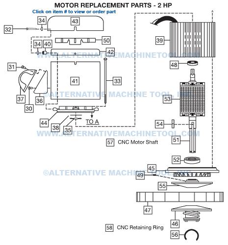 2 hp variable speed motor rh alternativemachinetool com