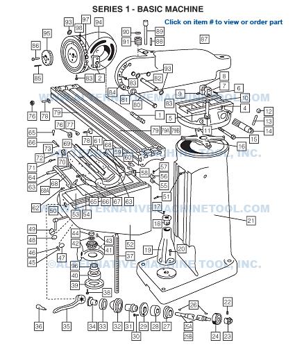 s1 basic machine rh alternativemachinetool com
